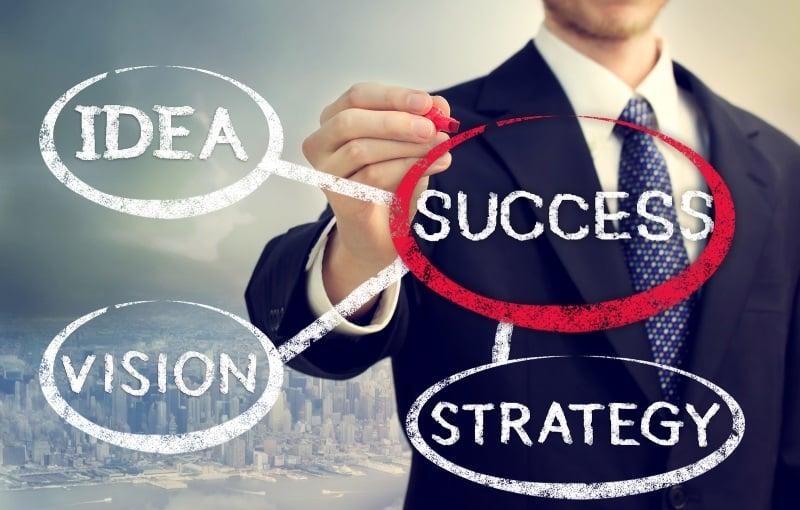 successful-organizations-9ps